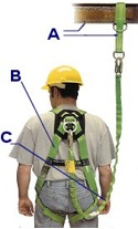 full body harness